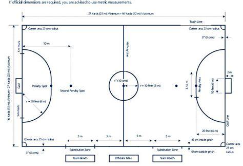 gambar dan ukuran lapangan futsal peraturan permainan dan ukuran lapangan futsal blog om jhon