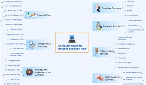 mapping software for pc conceptdraw mindmap brainstorming mind mapping for macos