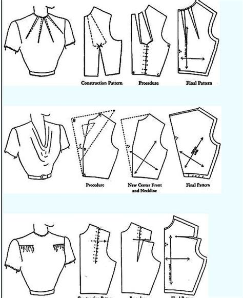 pattern drafting for dressmaking pdf моделирование одежды обсуждение на liveinternet