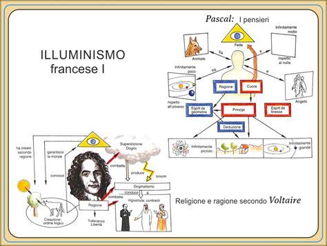 illuminismo tedesco illuminismo francese