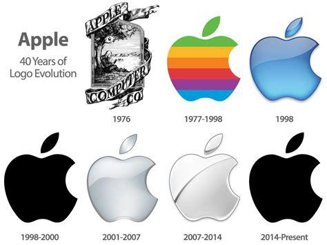 design a logo mac gen apple logo evolution jpg 1200 215 900 woordmerk