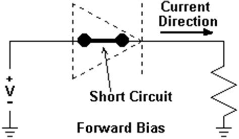 a diode conducts current when forward biased car audio basics diodes 101