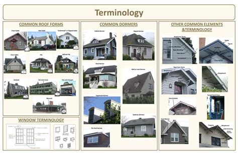 types of architectural styles types of architectural styles pdf day dreaming and decor