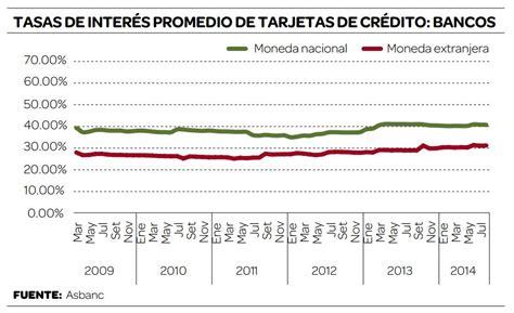 taza de interes prestamos 2016 creditos comerciales tasa de interes requisitos credito