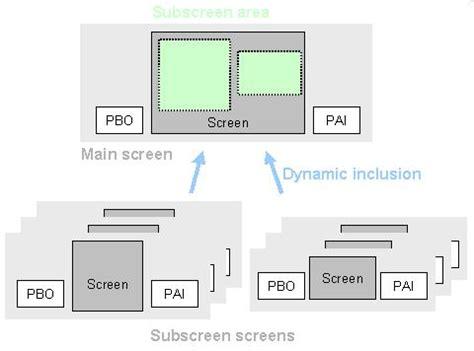sap jsp tutorial abap subscreens tutorial call subscreen in sap