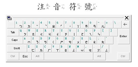 keyboard zhuyin layout how do i get chinese on screen keyboard bopomofo