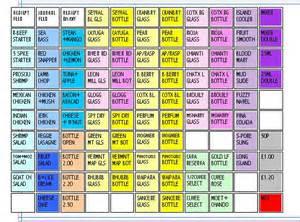 keyboard layout template sam4s keyboard template program