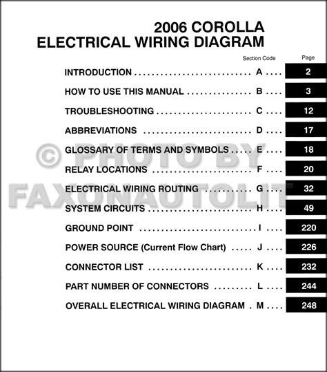 toyota corolla car stereo wiring diagram wiring diagram