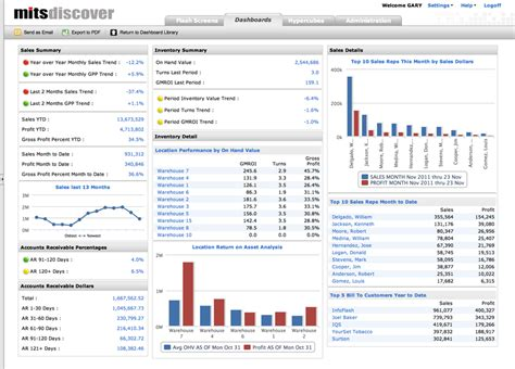 erp reports sles epicor reviews of epicor inventory management software