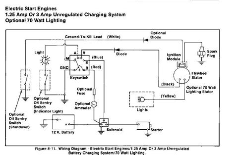 kohler magnum 18 wiring diagram kohler magnum 18 wiring diagram 31 wiring diagram images