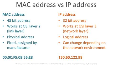 and address 1 2 the tcp ip family of protocols
