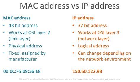 mac ip 1 2 the tcp ip family of protocols