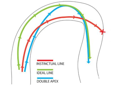 ideal golf swing wide golf swing arc for clubhead speed not so fast