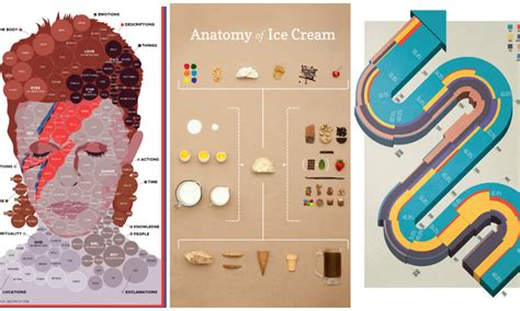 best infographic design the 100 best infographics of the last decade