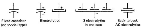 symbol capacitor polarity electrical motor capacitor symbol
