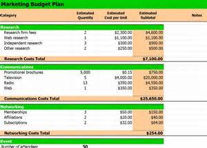 exle marketing plan template excel template marketing budget planning