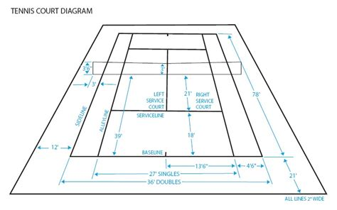 tennis court diagram tennis court dimensions diagram tennis get free image