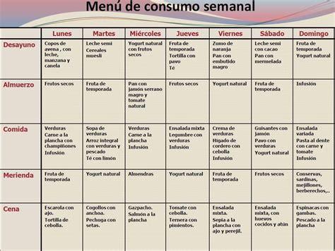 descargar pdf nutricion fitness la cocina fit de vikika libro e en linea semana 1 dieta para bajar 10 kilos agenda dietas saludable y nutrici 243 n