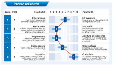 test psicoattitudinali on line 15fq test psicologico psicoattitudinale di personalit 224