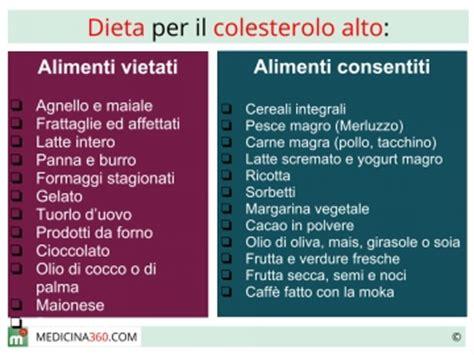 alimenti da evitare per trigliceridi alti colesterolo