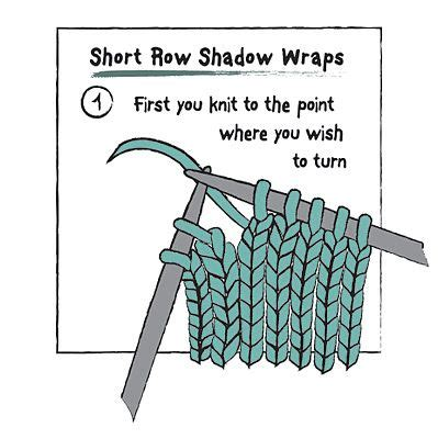 how to turn in knitting row best 25 knitting rows ideas on wrap and