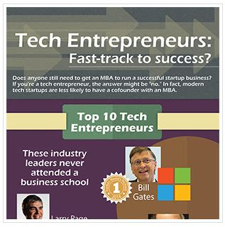 Successful Entrepreneurs With Mba by Do You Really Need An Mba To Launch A Tech Startup