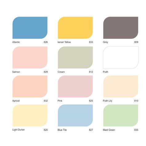 Merk Cat Tembok Dan Warnanya daftar nama warna cat tembok untuk cat rumah selingkaran
