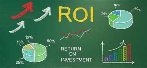 working roi design how to determine your roi on a web design project