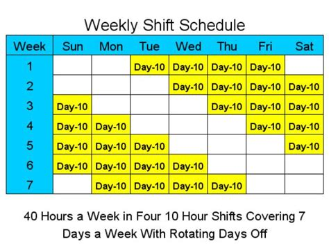 3 shift schedule template accounting finance 10 hour schedules for 7 days a week