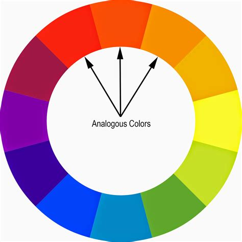 what is analogous colors allem studio colors colors everywhere
