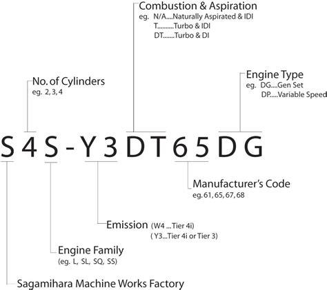 mitsubishi vin decoder 28 images mitsubishi motors