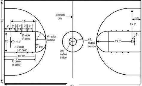 cuanto cuanto mide la cancha de basquetbol free coloring pages of huellas de manos