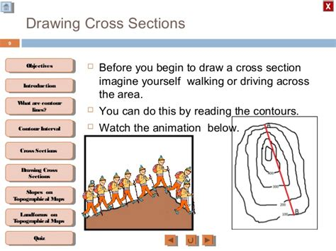 drawing a cross section geography geography m2 drawing cross section