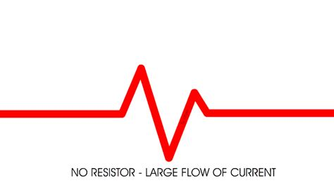 how resistors work animation resistors