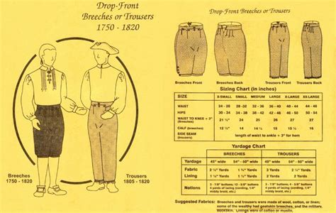 pattern of colonial rule 1750 men s clothing patterns 1750 1820 men s drop front