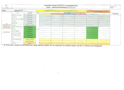 pr 233 sentation des 3 stages r 233 alis 233 s par v 233 ronique 224 la