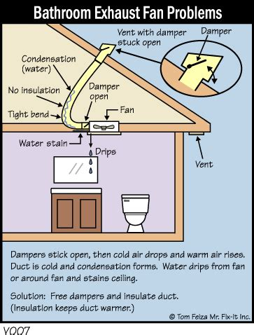 how do bathroom fans work tip 23 fixing a drip at the bathroom fan