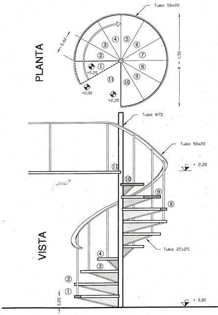 escaleras de caracol medidas minimas