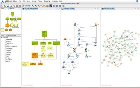 Home Design Software Free Tablet by Yed Graph Editor Alternatives For Windows Alternativeto Net
