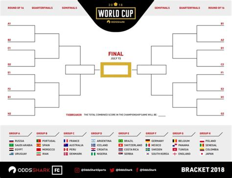 World Cup Groups Printable