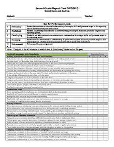 Bilingual Report Card Template Progress Report Template Progress Report Template Pdf