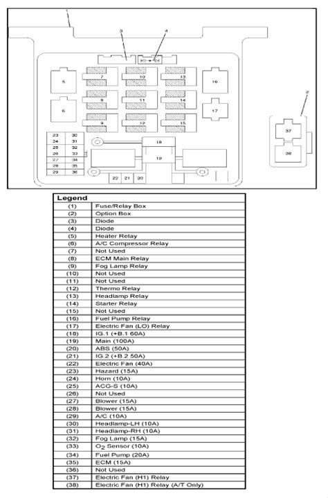 vehicle repair manual 2005 isuzu ascender interior lighting 2005 isuzu npr fuse box diagram imageresizertool com