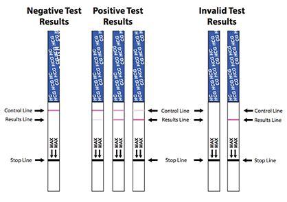 Calendar Accuracy Comparison Bfp Pregnancy Test Strips