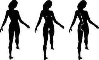 ilusin optica la bailarina gira hacia la izquierda o lalongo la silueta que gira y su relaci 243 n con la