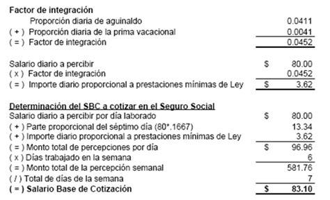 como se calcula el imss con salario topado salario diario integrado semana 243 jornada reducida el