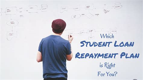 student loan programs free software student loan programs for repayment