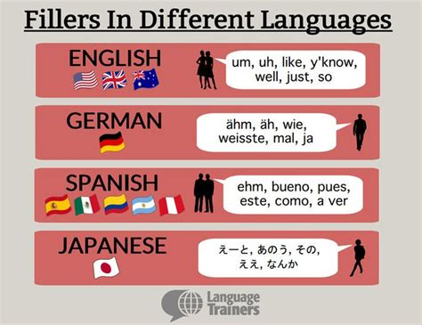 8 Great Foreign Languages To Learn by Learning Fillers In Your Language Of Study Will Actually