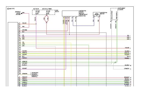 volvo 850 cluster wiring diagram volvo turbo diagrams