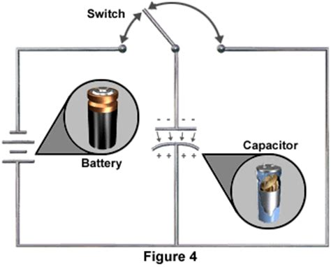 what is the difference between capacitor and battery molecular expressions electricity and magnetism capacitance