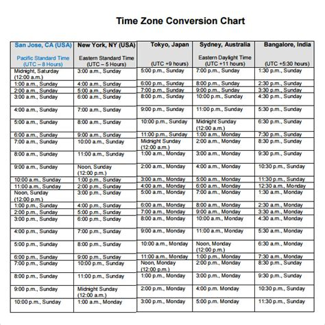 time conversion chart 8 free documents in pdf